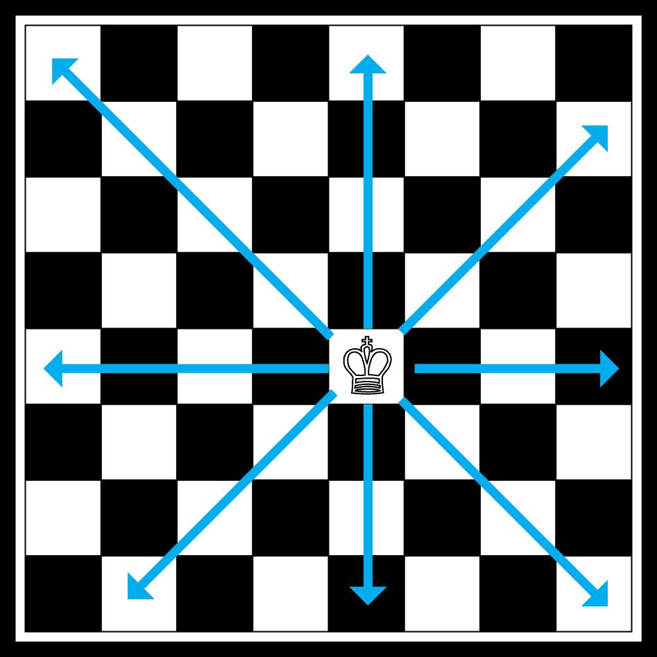 cách quân hậu di chuyển trong cờ vua