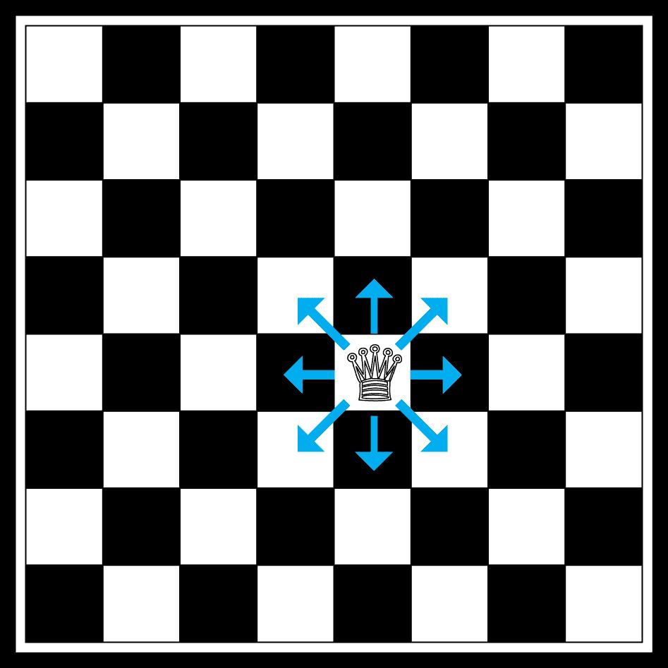 Cách quân vua di chuyển trong cờ vua