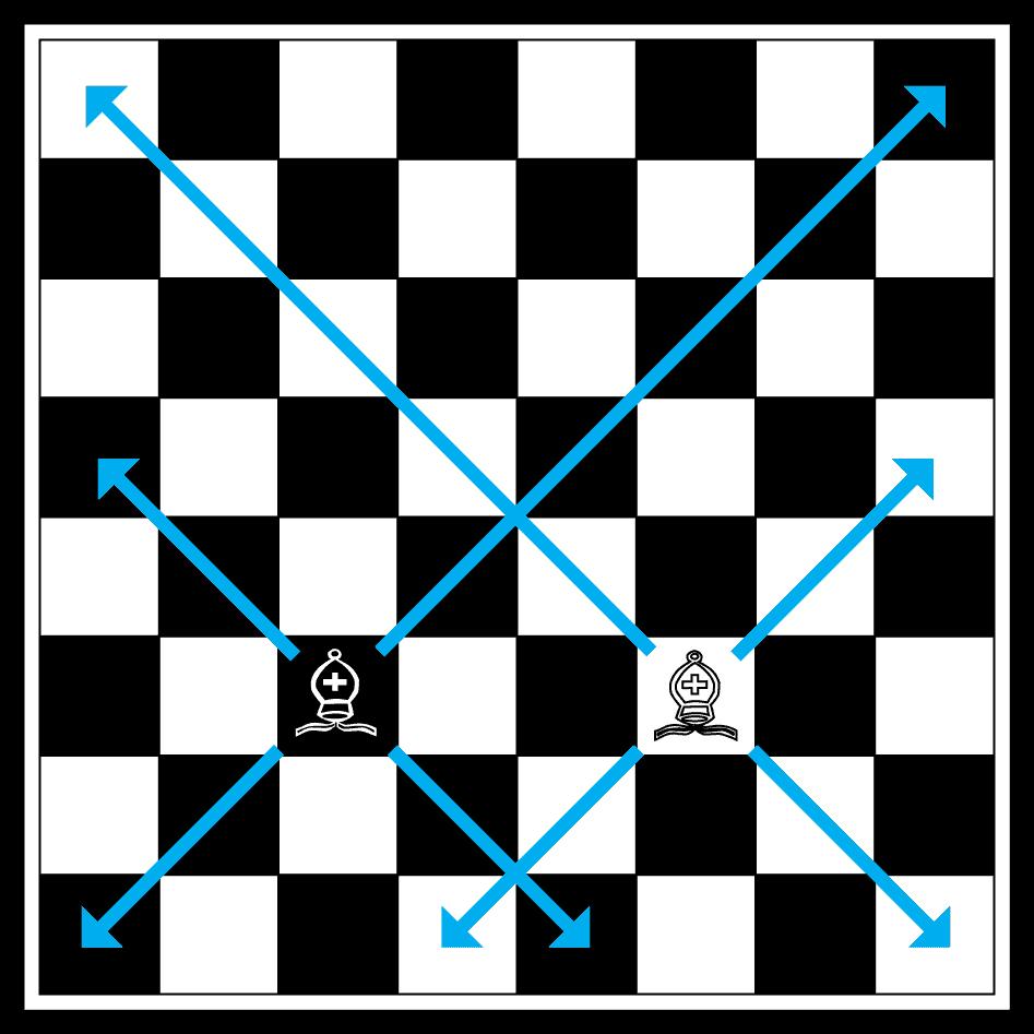 cách di chuyển quân tướng trong cờ vua