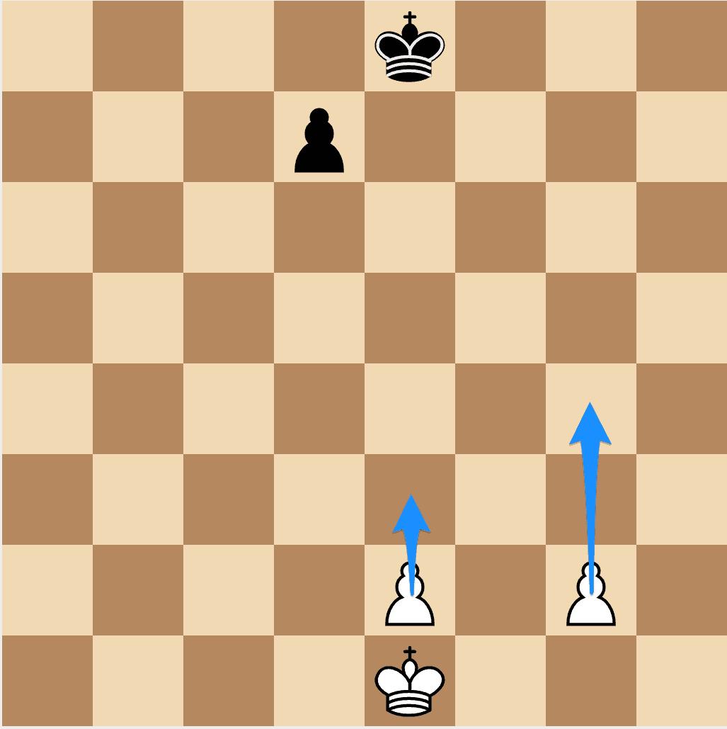 cách quân tốt di chuyển trong cờ vua