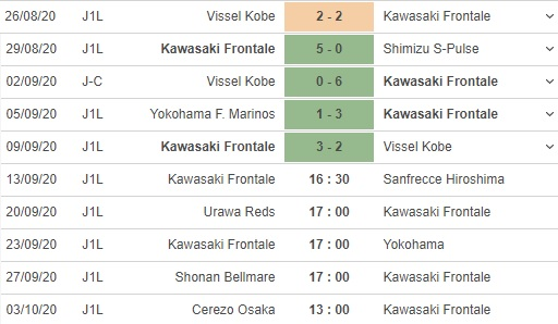 soi kèo kawasaki vs sanfrecce hiroshima