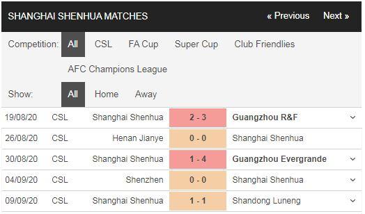 soi kèo dalian pro vs shanghai shenhua