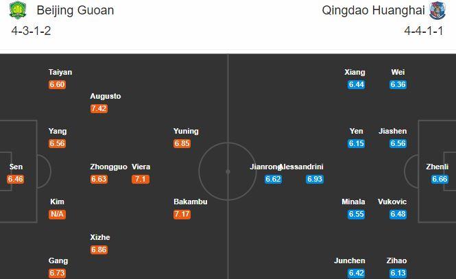 soi kèo beijing guoan vs qingdao huanghai
