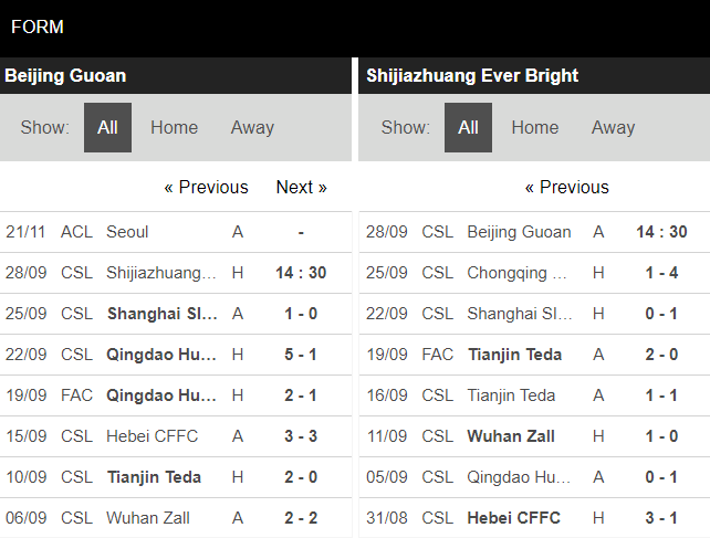 soi kèo beijing gouan vs shijiazhuang