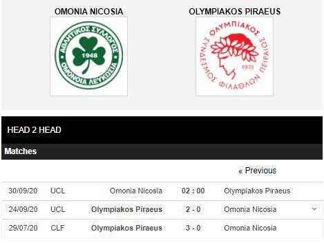soi kèo omonia nicosia vs olympiakos