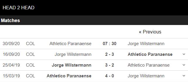 soi kèo atletico paranaense vs wilstermann