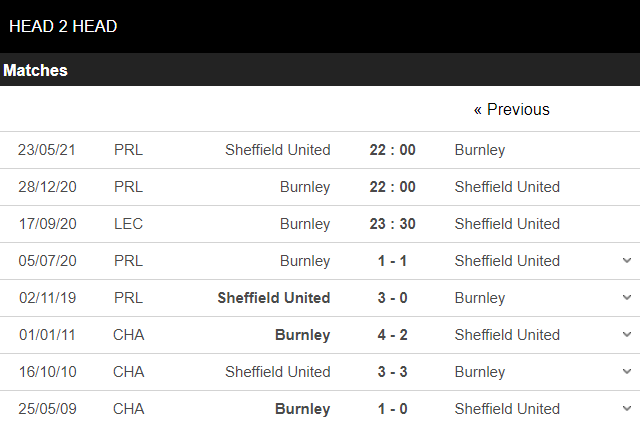 soi kèo burnley vs sheffield united