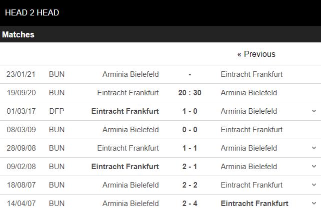 soi kèo frankfurt vs bielefeld