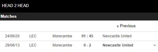soi kèo morecambe vs newcastle