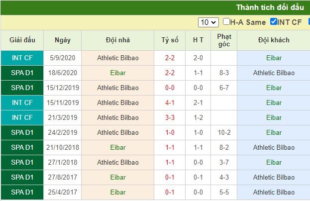 nhận định eibar vs bilbao