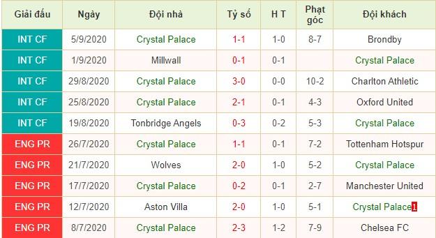 nhận định crystal palace vs southampton