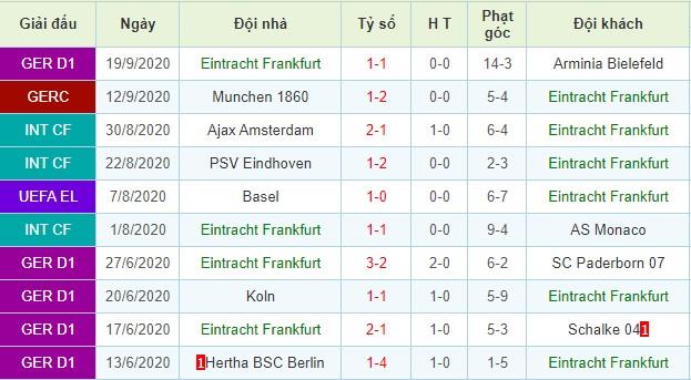 nhận định hertha berlin vs frankfurt
