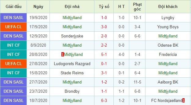 nhận định slavia praha vs midtjylland