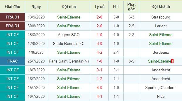 nhận định marseille vs saint etienne