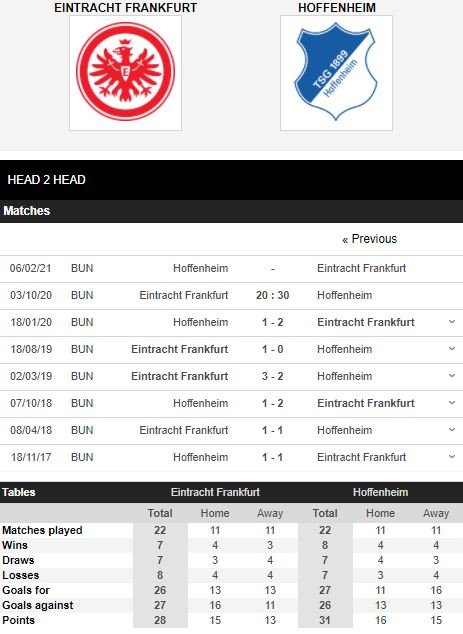 soi kèo frankfurt vs hoffenheim