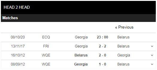 soi kèo georgia vs belarus