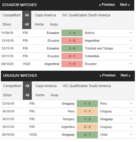 soi kèo ecuador vs uruguay
