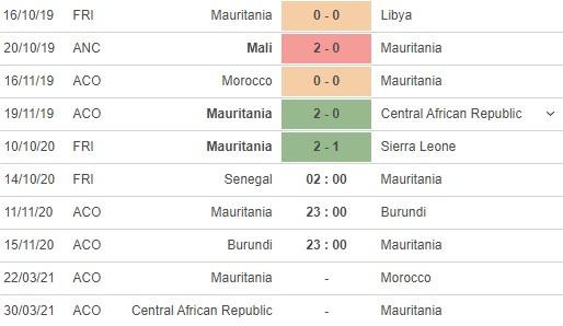 soi kèo senegal vs mauritania