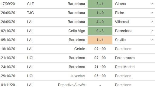 soi kèo getafe vs barcelona