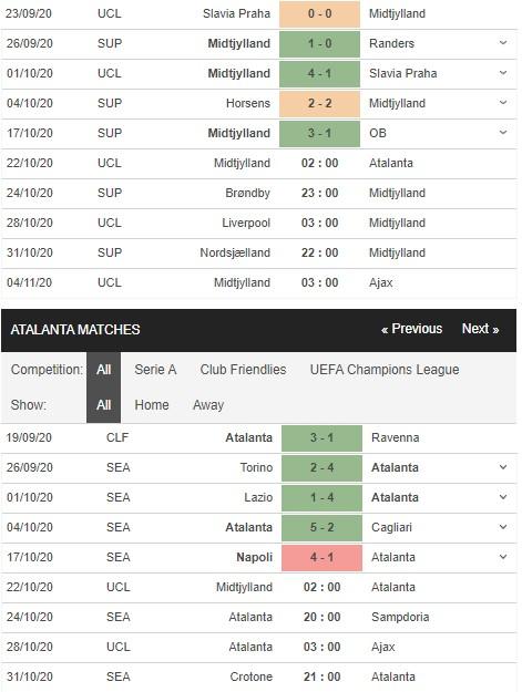 soi kèo midtjylland vs atalanta