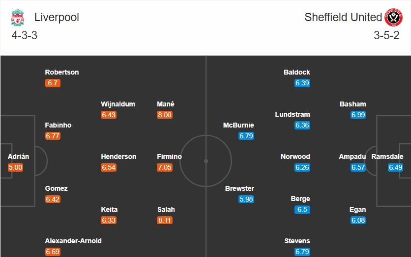 soi kèo liverpool vs sheffield united