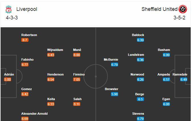 link xem trực tiếp liverpool vs sheffield united