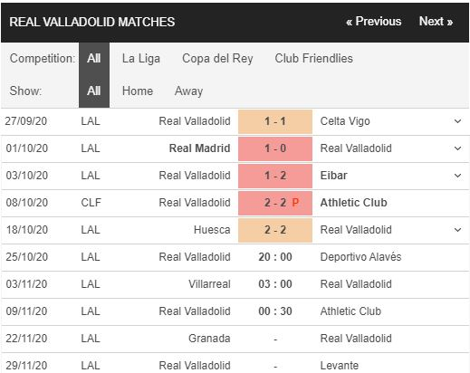 soi kèo valladolid vs alaves