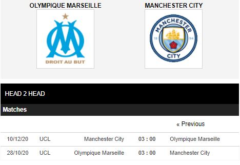 soi kèo marseille vs man city