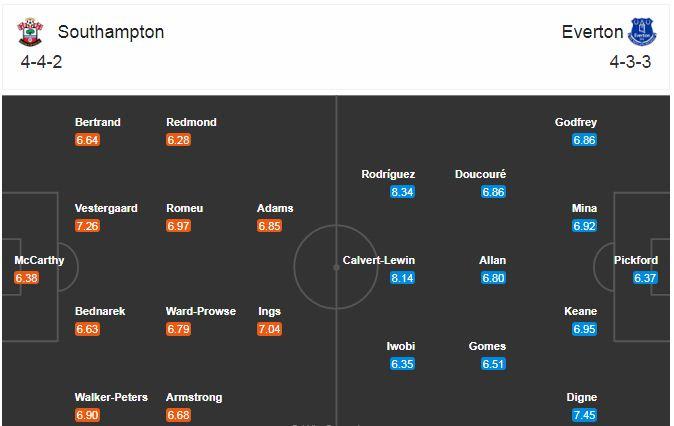 link xem trực tiếp southampton vs everton