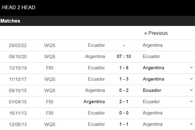 soi kèo argentina vs ecuador