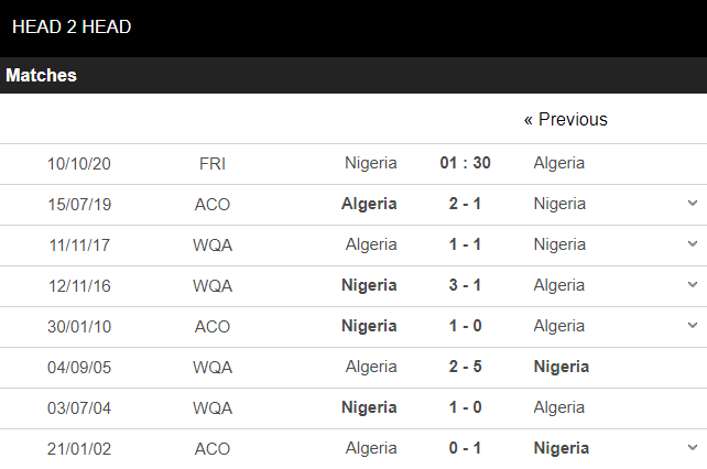 soi kèo nigeria vs algeria