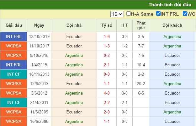 nhận định argentina vs ecuador