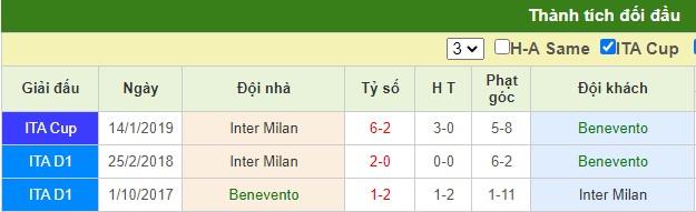 nhận định benevento vs inter milan