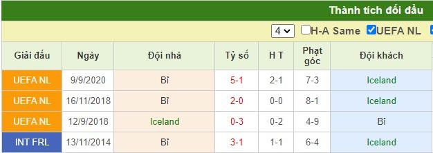nhận định iceland vs bỉ