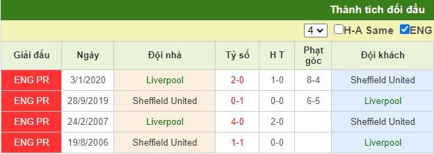 nhận định liverpool vs sheffield united