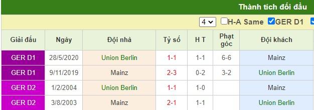 nhận định union berlin vs mainz