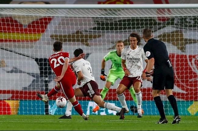 Nhận định Liverpool vs Arsenal, 01h45 ngày 2/10, Cúp liên đoàn Anh