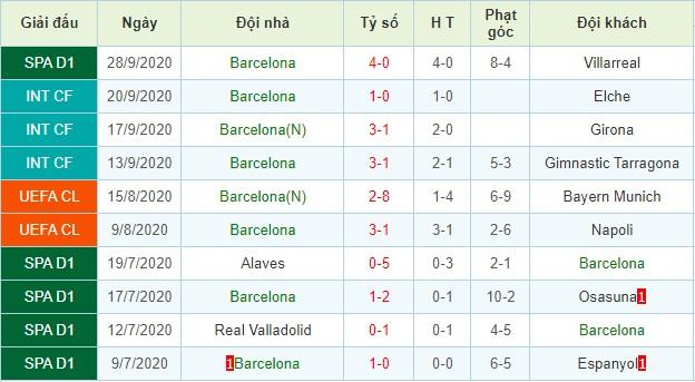 nhận định celta vigo vs barcelona