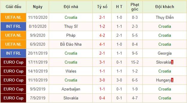 nhận định croatia vs pháp