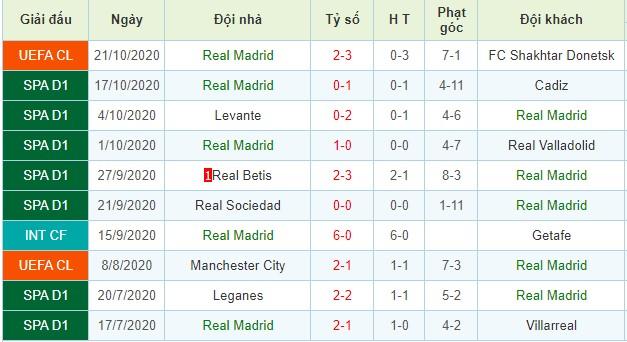 nhận định barcelona vs real madrid