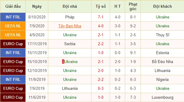 nhận định ukraine vs đức