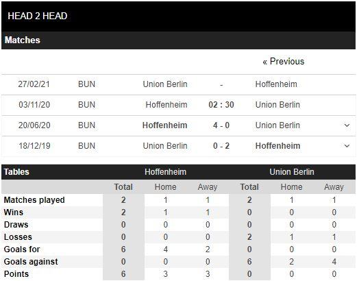 soi kèo hoffenheim vs union berlin