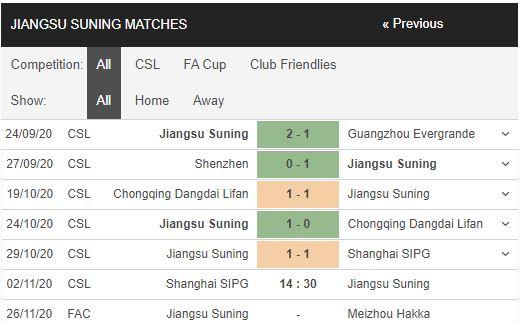 soi kèo shanghai sipg vs jiangsu suning