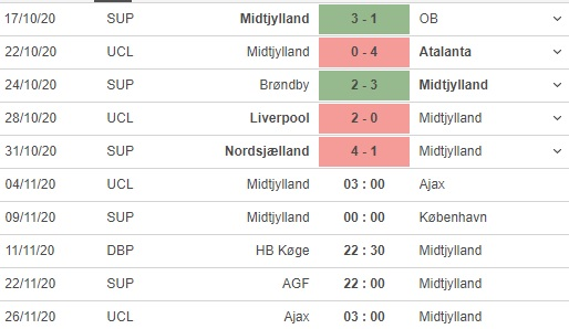 soi kèo midtjylland vs ajax