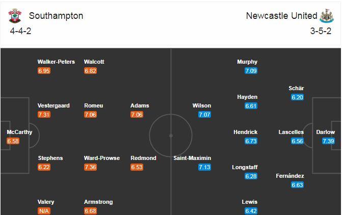 link xem trực tiếp southampton vs newcastle