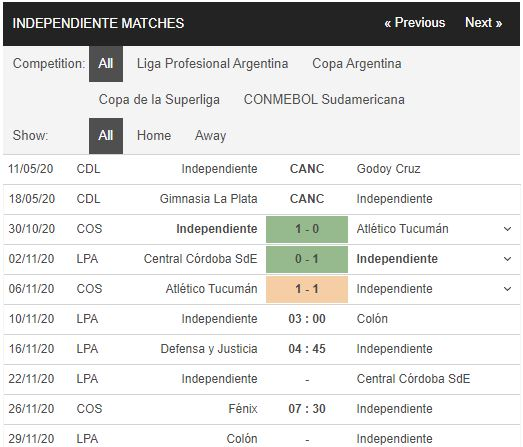 soi kèo independiente vs colon