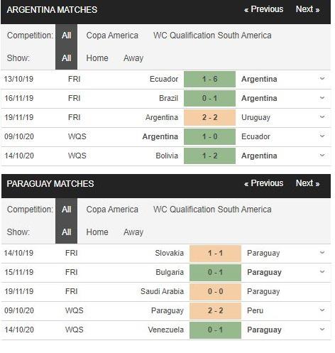 soi kèo argentina vs paraguay