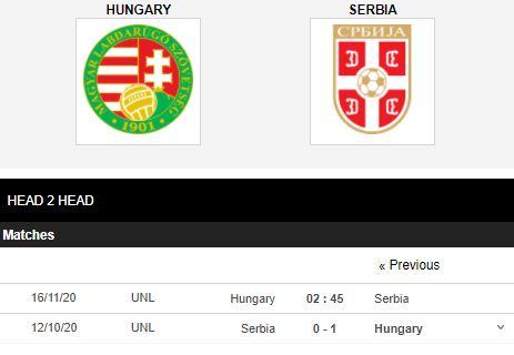 soi kèo hungary vs serbia