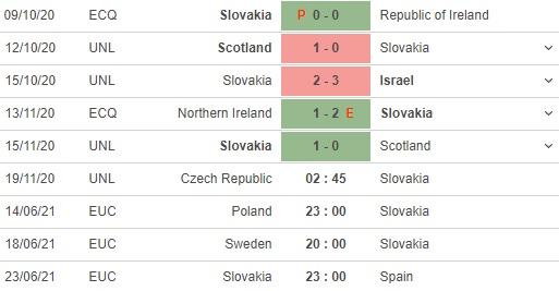 soi kèo ch czech vs slovakia