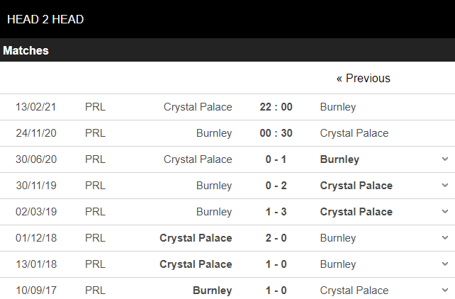 soi kèo burnley vs crystal palace